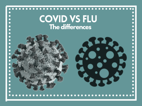 Covid and the flu have similar symptoms, but some key differences.