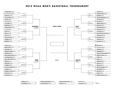The rather large bracket amateurs and experts attempt to predict the outcome of 64 games